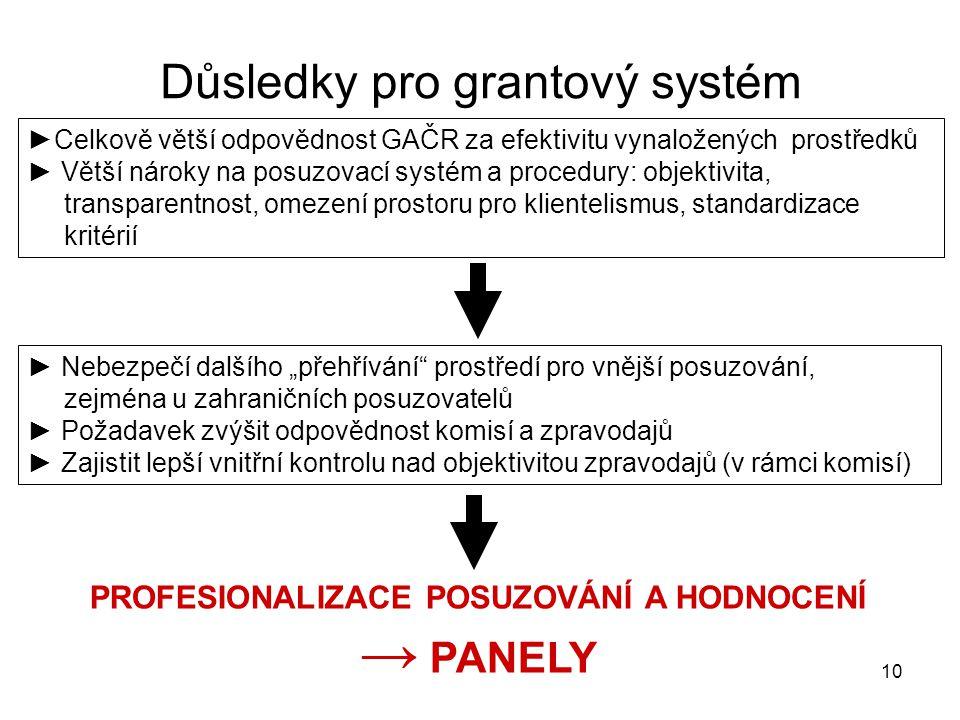10 Důsledky pro grantový systém ►Celkově větší odpovědnost GAČR za efektivitu vynaložených prostředků ► Větší nároky na posuzovací systém a procedury: