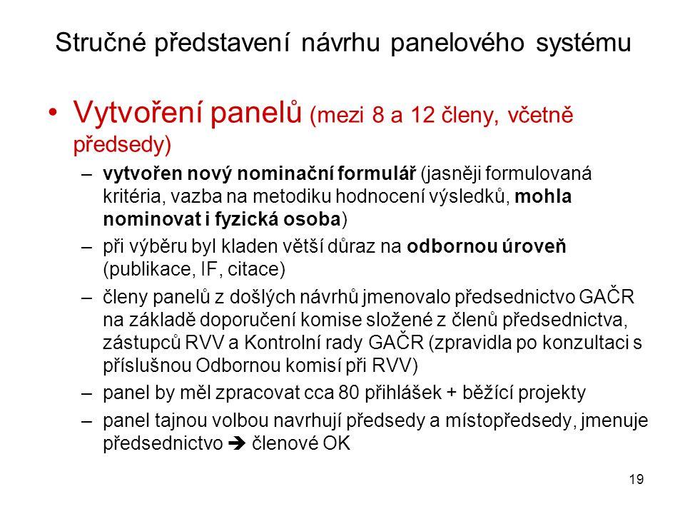 19 Stručné představení návrhu panelového systému •Vytvoření panelů (mezi 8 a 12 členy, včetně předsedy) –vytvořen nový nominační formulář (jasněji formulovaná kritéria, vazba na metodiku hodnocení výsledků, mohla nominovat i fyzická osoba) –při výběru byl kladen větší důraz na odbornou úroveň (publikace, IF, citace) –členy panelů z došlých návrhů jmenovalo předsednictvo GAČR na základě doporučení komise složené z členů předsednictva, zástupců RVV a Kontrolní rady GAČR (zpravidla po konzultaci s příslušnou Odbornou komisí při RVV) –panel by měl zpracovat cca 80 přihlášek + běžící projekty –panel tajnou volbou navrhují předsedy a místopředsedy, jmenuje předsednictvo  členové OK