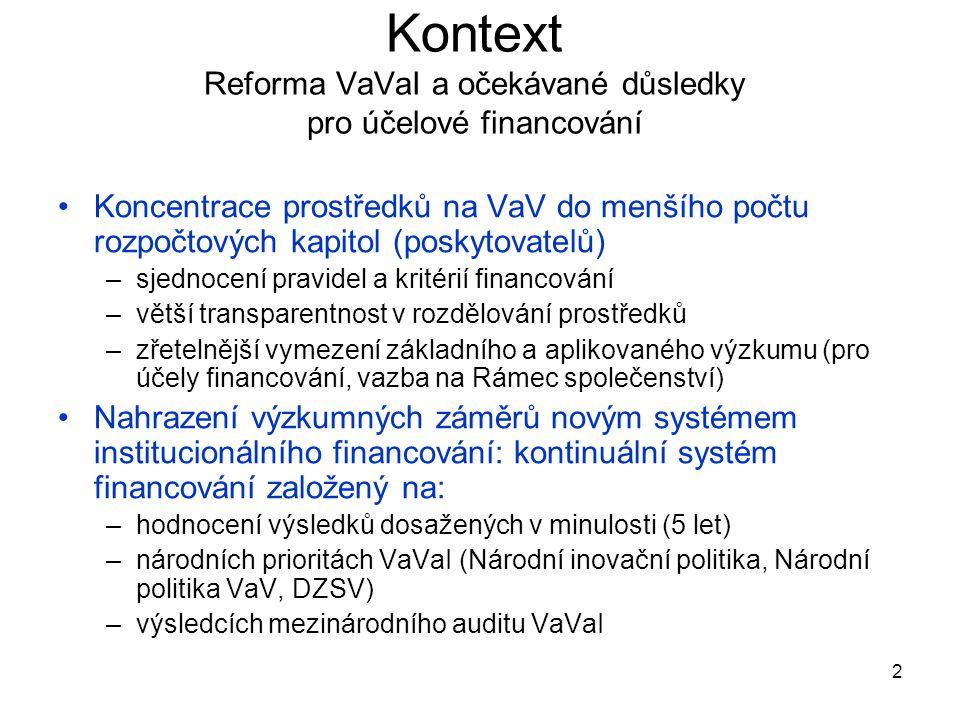 2 Kontext Reforma VaVaI a očekávané důsledky pro účelové financování •Koncentrace prostředků na VaV do menšího počtu rozpočtových kapitol (poskytovatelů) –sjednocení pravidel a kritérií financování –větší transparentnost v rozdělování prostředků –zřetelnější vymezení základního a aplikovaného výzkumu (pro účely financování, vazba na Rámec společenství) •Nahrazení výzkumných záměrů novým systémem institucionálního financování: kontinuální systém financování založený na: –hodnocení výsledků dosažených v minulosti (5 let) –národních prioritách VaVaI (Národní inovační politika, Národní politika VaV, DZSV) –výsledcích mezinárodního auditu VaVaI