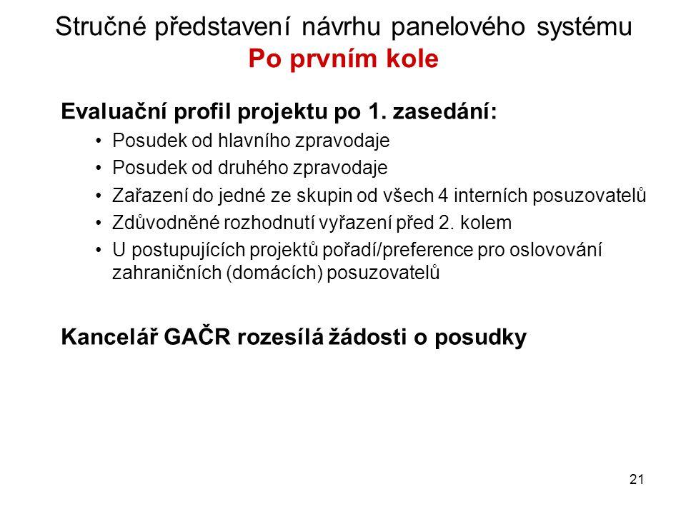 21 Stručné představení návrhu panelového systému Po prvním kole Evaluační profil projektu po 1. zasedání: •Posudek od hlavního zpravodaje •Posudek od