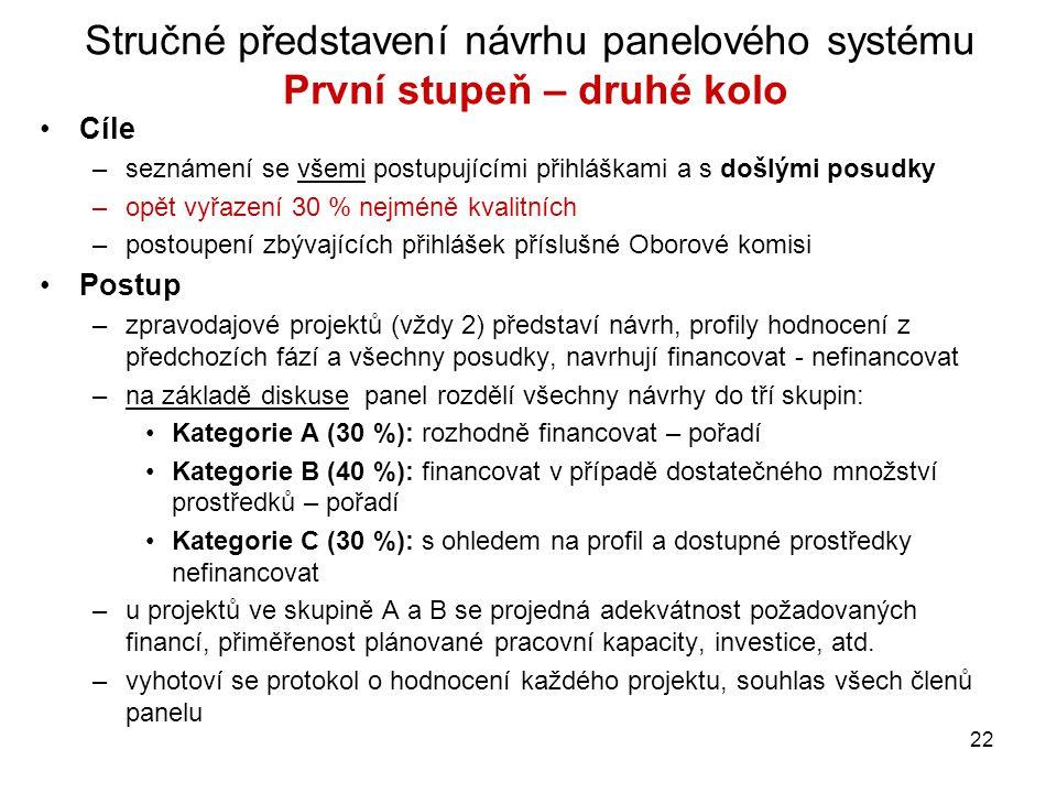 22 Stručné představení návrhu panelového systému První stupeň – druhé kolo •Cíle –seznámení se všemi postupujícími přihláškami a s došlými posudky –opět vyřazení 30 % nejméně kvalitních –postoupení zbývajících přihlášek příslušné Oborové komisi •Postup –zpravodajové projektů (vždy 2) představí návrh, profily hodnocení z předchozích fází a všechny posudky, navrhují financovat - nefinancovat –na základě diskuse panel rozdělí všechny návrhy do tří skupin: •Kategorie A (30 %): rozhodně financovat – pořadí •Kategorie B (40 %): financovat v případě dostatečného množství prostředků – pořadí •Kategorie C (30 %): s ohledem na profil a dostupné prostředky nefinancovat –u projektů ve skupině A a B se projedná adekvátnost požadovaných financí, přiměřenost plánované pracovní kapacity, investice, atd.