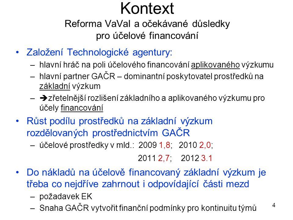 4 •Založení Technologické agentury: –hlavní hráč na poli účelového financování aplikovaného výzkumu –hlavní partner GAČR – dominantní poskytovatel prostředků na základní výzkum –  zřetelnější rozlišení základního a aplikovaného výzkumu pro účely financování •Růst podílu prostředků na základní výzkum rozdělovaných prostřednictvím GAČR –účelové prostředky v mld.: 2009 1,8; 2010 2,0; 2011 2,7; 2012 3.1 •Do nákladů na účelově financovaný základní výzkum je třeba co nejdříve zahrnout i odpovídající části mezd –požadavek EK –Snaha GAČR vytvořit finanční podmínky pro kontinuitu týmů