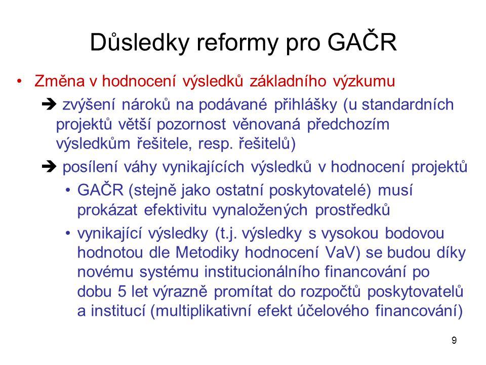 9 Důsledky reformy pro GAČR •Změna v hodnocení výsledků základního výzkumu  zvýšení nároků na podávané přihlášky (u standardních projektů větší pozornost věnovaná předchozím výsledkům řešitele, resp.