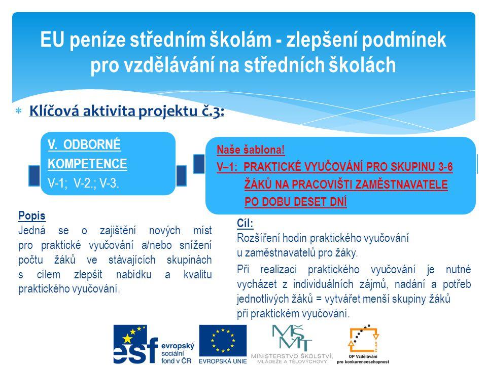  Klíčová aktivita projektu č.3: EU peníze středním školám - zlepšení podmínek pro vzdělávání na středních školách V. ODBORNÉ KOMPETENCE V-1; V-2.; V-