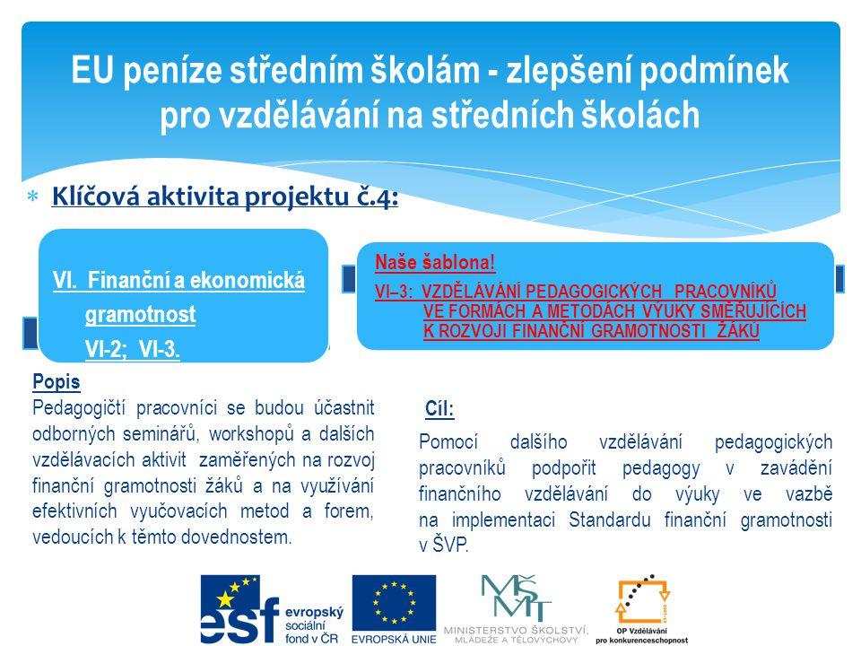 Klíčová aktivita projektu č.4: EU peníze středním školám - zlepšení podmínek pro vzdělávání na středních školách VI. Finanční a ekonomická gramotnos
