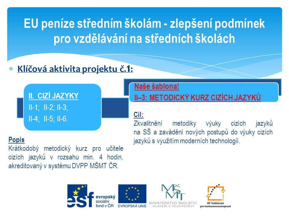  Klíčová aktivita projektu č. 1 : EU peníze středním školám - zlepšení podmínek pro vzdělávání na středních školách II. CIZÍ JAZYKY II-1; II-2; II-3;