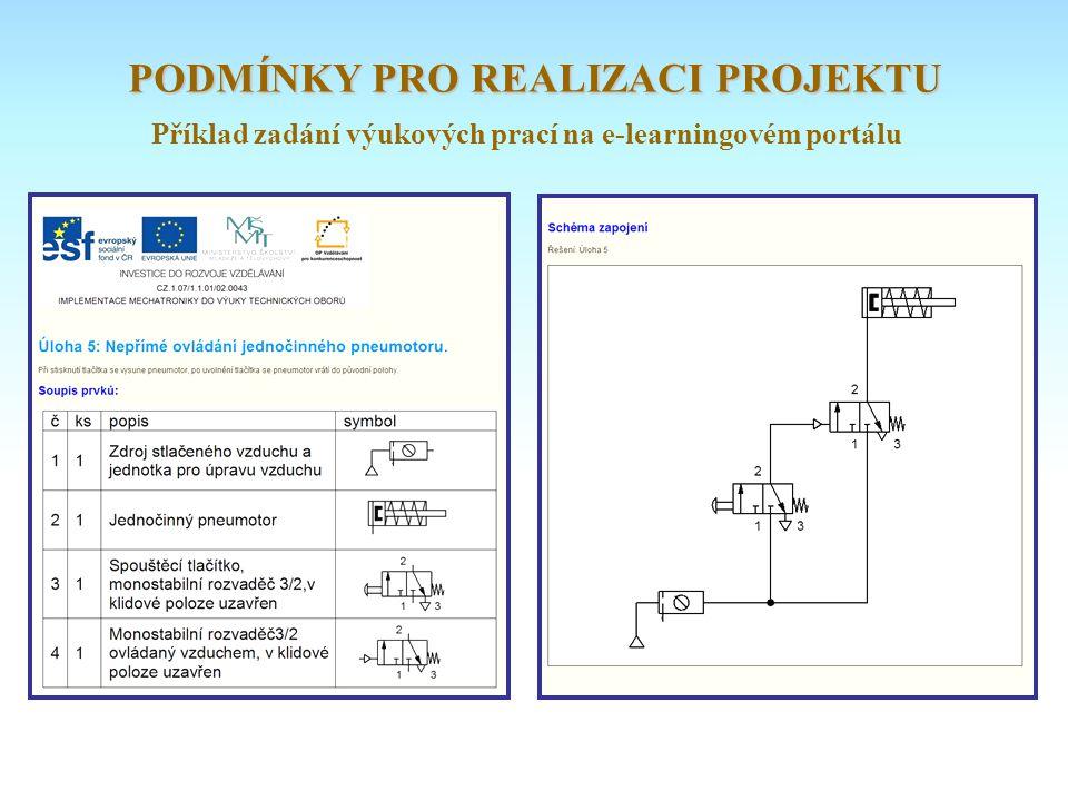 Příklad zadání výukových prací na e-learningovém portálu PODMÍNKY PRO REALIZACI PROJEKTU