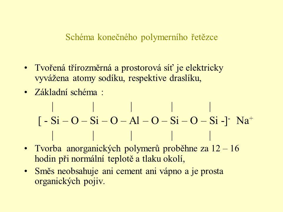 Schéma konečného polymerního řetězce •Tvořená třírozměrná a prostorová síť je elektricky vyvážena atomy sodíku, respektive draslíku, •Základní schéma