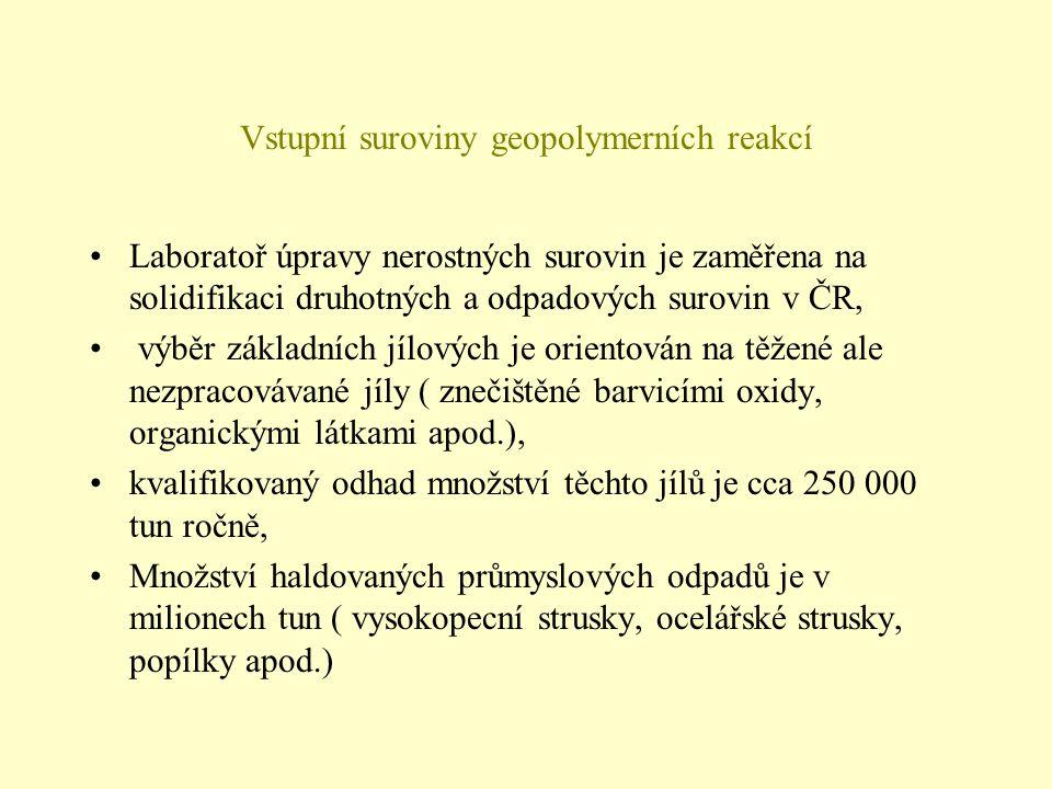 Vstupní suroviny geopolymerních reakcí •Laboratoř úpravy nerostných surovin je zaměřena na solidifikaci druhotných a odpadových surovin v ČR, • výběr
