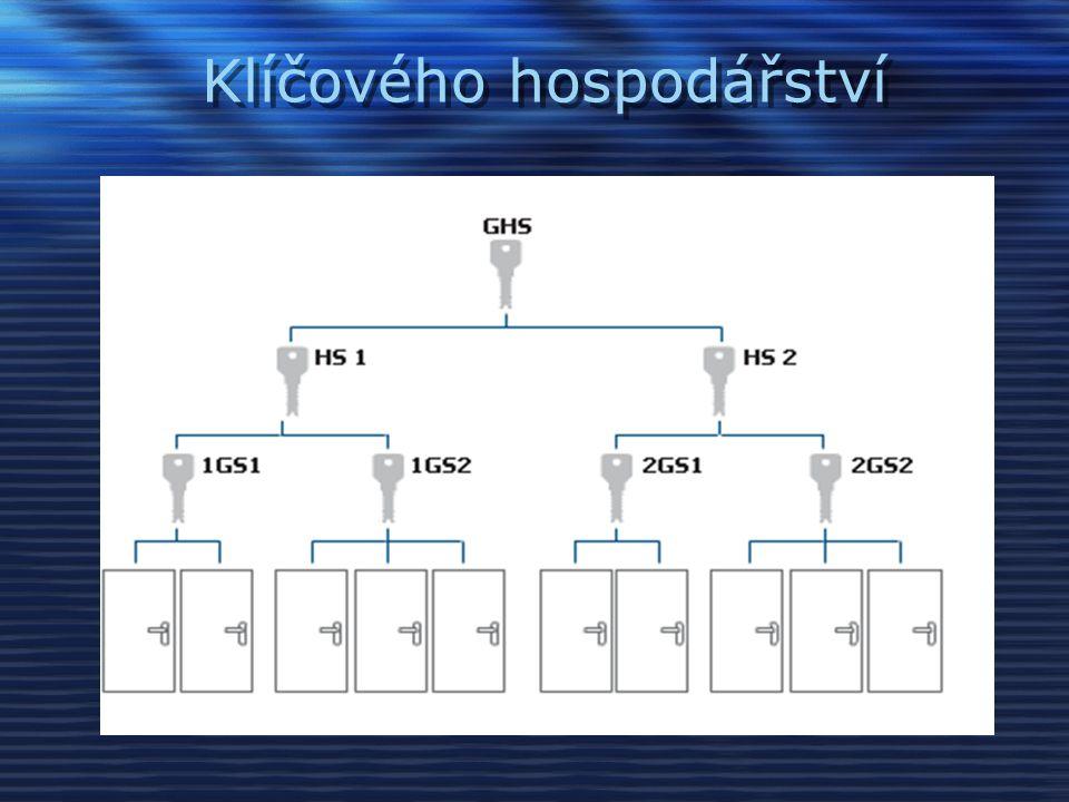Zajištění vstupu HZS do objektu – vstupní kombo HUKTPOOPPOPIT Umístěn u HZS vydává se k výjezdu Na fasádě objektu u vstupu jednotek HZS se zábleskovým majákem Univerzální ovladač všech systémů EPS + další funkce Do 10 m nebo za 2 dveřmi za vstupem do objektu zobrazení adresy čidla