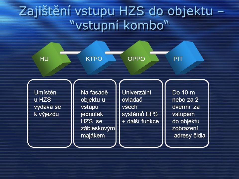 Sekundární přínosy pro HZS •HZS dělá to co umí – hasí požáry •Vytvoření portfolia zájmových objektů (podzemní garáže, nákupní střediska………) •DZP průběžné aktualizace •Online monitoring •Zvýšení standardu požární bezpečnosti připojených objektů n