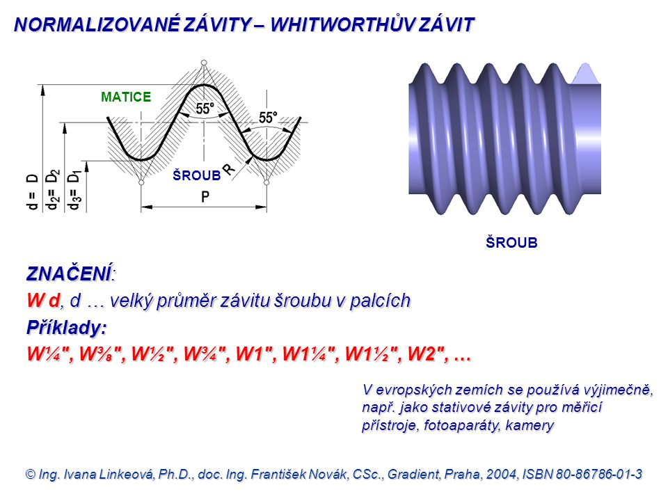 © Ing. Ivana Linkeová, Ph.D., doc. Ing. František Novák, CSc., Gradient, Praha, 2004, ISBN 80-86786-01-3 NORMALIZOVANÉ ZÁVITY – WHITWORTHŮV ZÁVIT ZNAČ