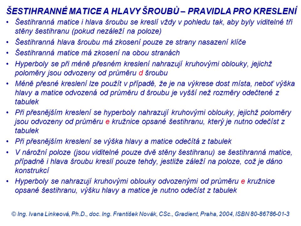 © Ing. Ivana Linkeová, Ph.D., doc. Ing. František Novák, CSc., Gradient, Praha, 2004, ISBN 80-86786-01-3 ŠESTIHRANNÉ MATICE A HLAVY ŠROUBŮ – PRAVIDLA