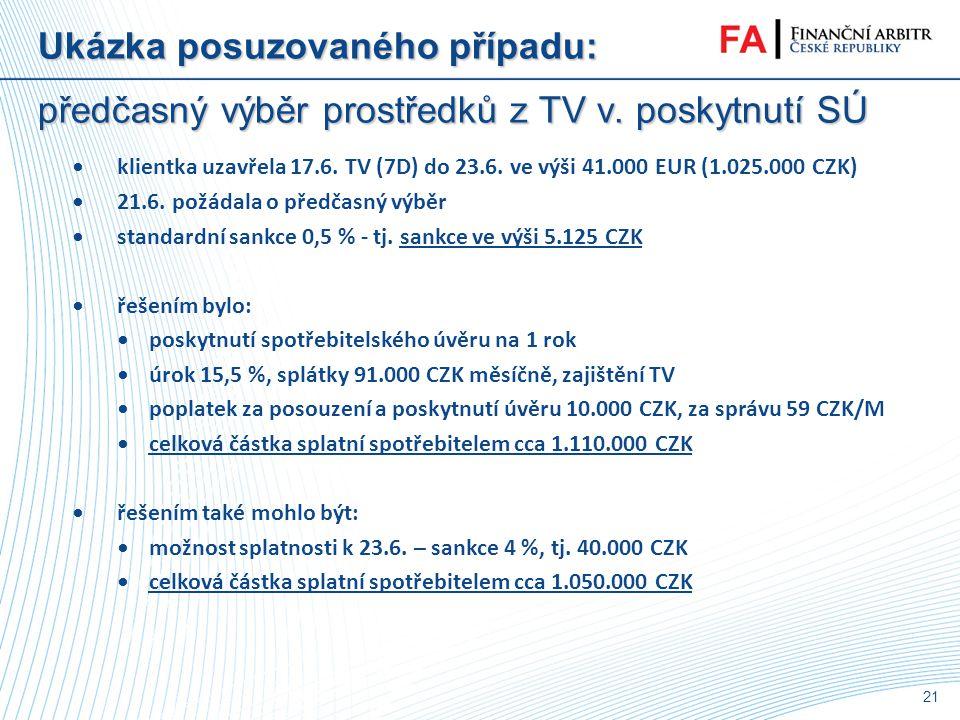 20 Vybrané příklady sporů •předčasný výběr prostředků z TV (7D) v. spotřebitelský úvěr 1 Y •spotřebitelský vázaný úvěr, HAV, likvidace PÚ