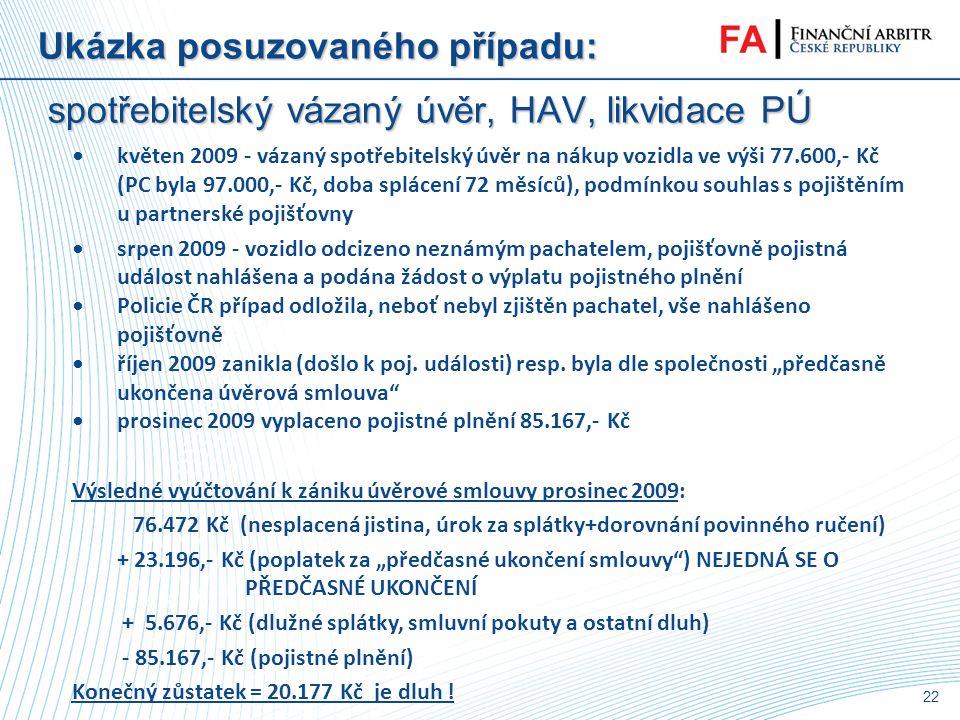 21 Ukázka posuzovaného případu: předčasný výběr prostředků z TV v. poskytnutí SÚ •klientka uzavřela 17.6. TV (7D) do 23.6. ve výši 41.000 EUR (1.025.0