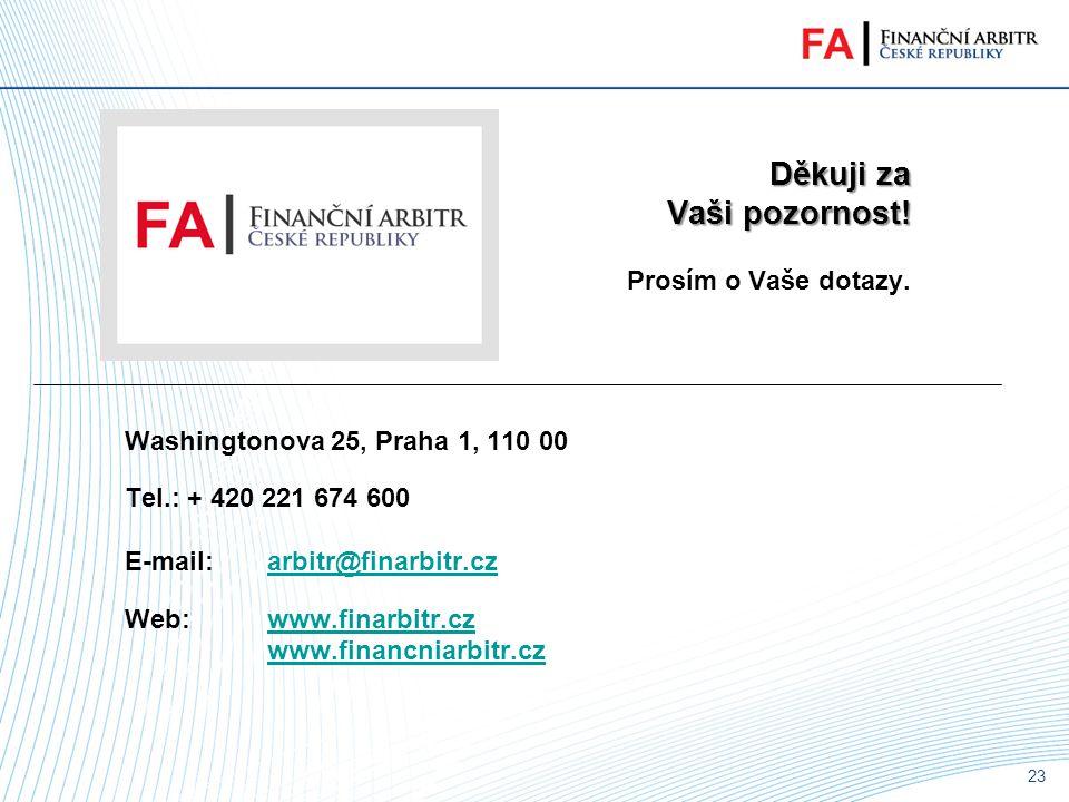 22 Ukázka posuzovaného případu: spotřebitelský vázaný úvěr, HAV, likvidace PÚ •květen 2009 - vázaný spotřebitelský úvěr na nákup vozidla ve výši 77.60