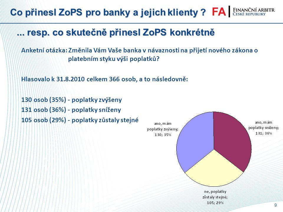 8 Co přinesl ZoPS pro banky a jejich klienty ?... resp. co skutečně přinesl ZoPS konkrétně POZITIVA •lhůty pro převod – zkrácení, plněny však již za p
