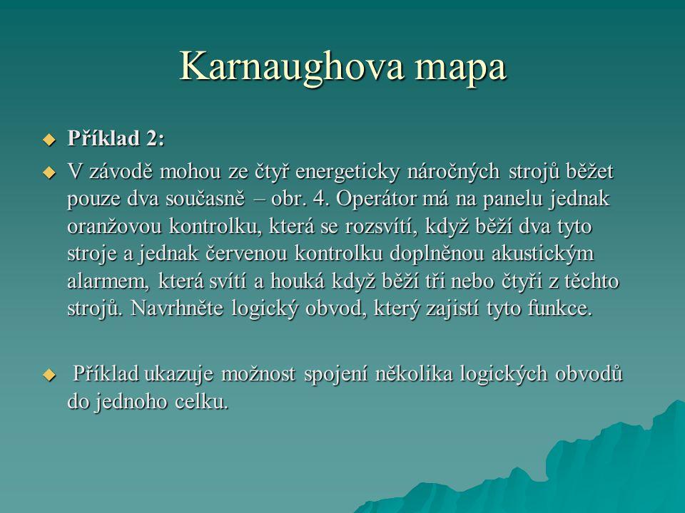 Karnaughova mapa  Příklad 2:  V závodě mohou ze čtyř energeticky náročných strojů běžet pouze dva současně – obr. 4. Operátor má na panelu jednak or