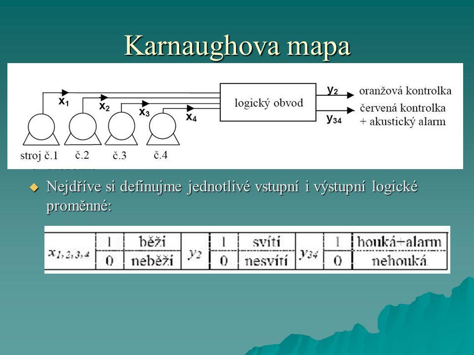 Karnaughova mapa  Řešení:  Nejdříve si definujme jednotlivé vstupní i výstupní logické proměnné: