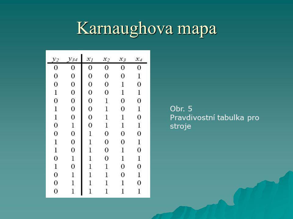 Karnaughova mapa Obr. 5 Pravdivostní tabulka pro stroje