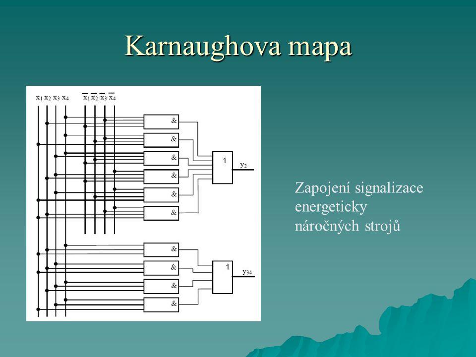 Karnaughova mapa Zapojení signalizace energeticky náročných strojů