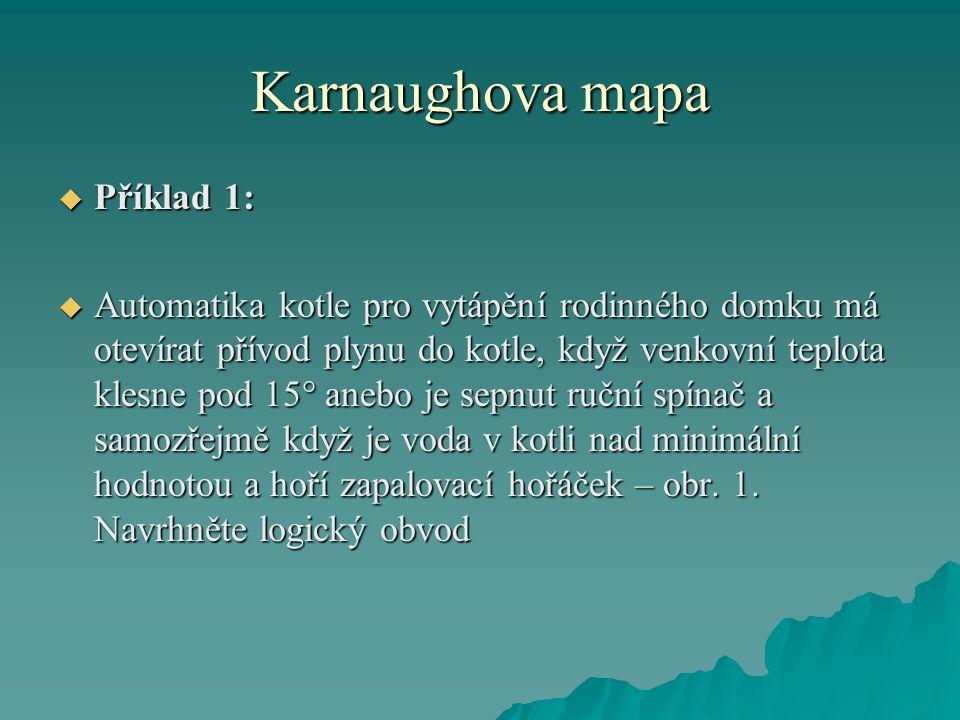 Karnaughova mapa  Proměnné x 1, x 2.