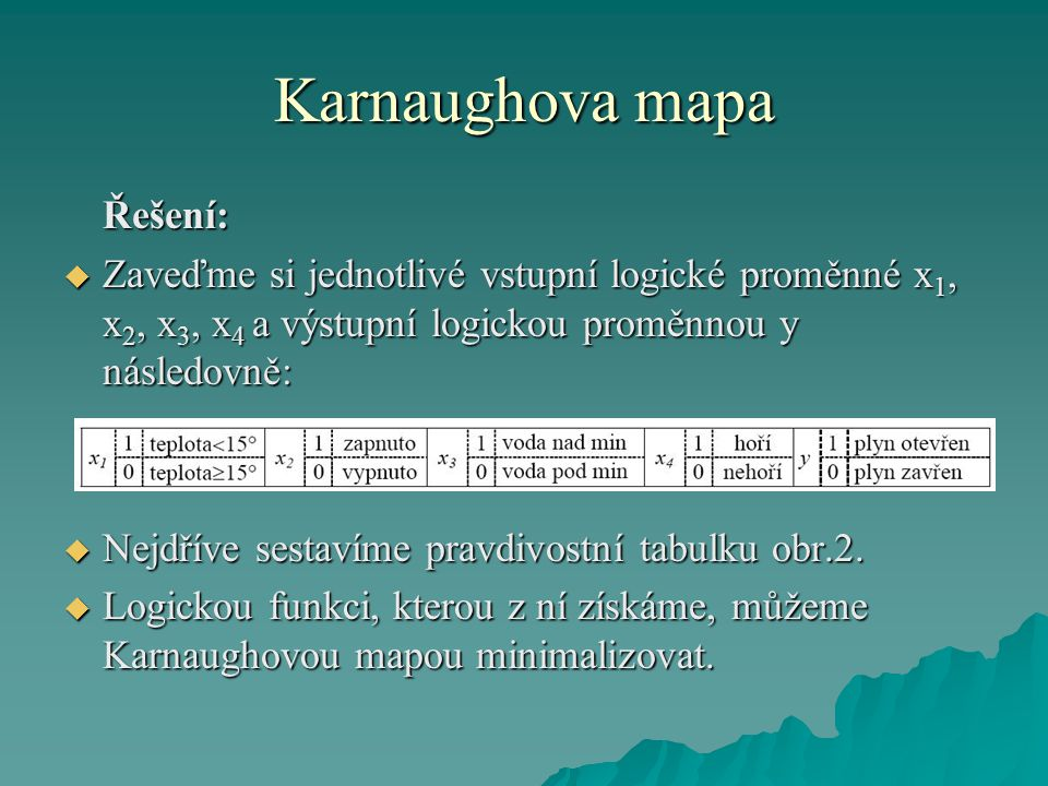 Karnaughova mapa Obr.2 Pravdivostní tabulka kotle