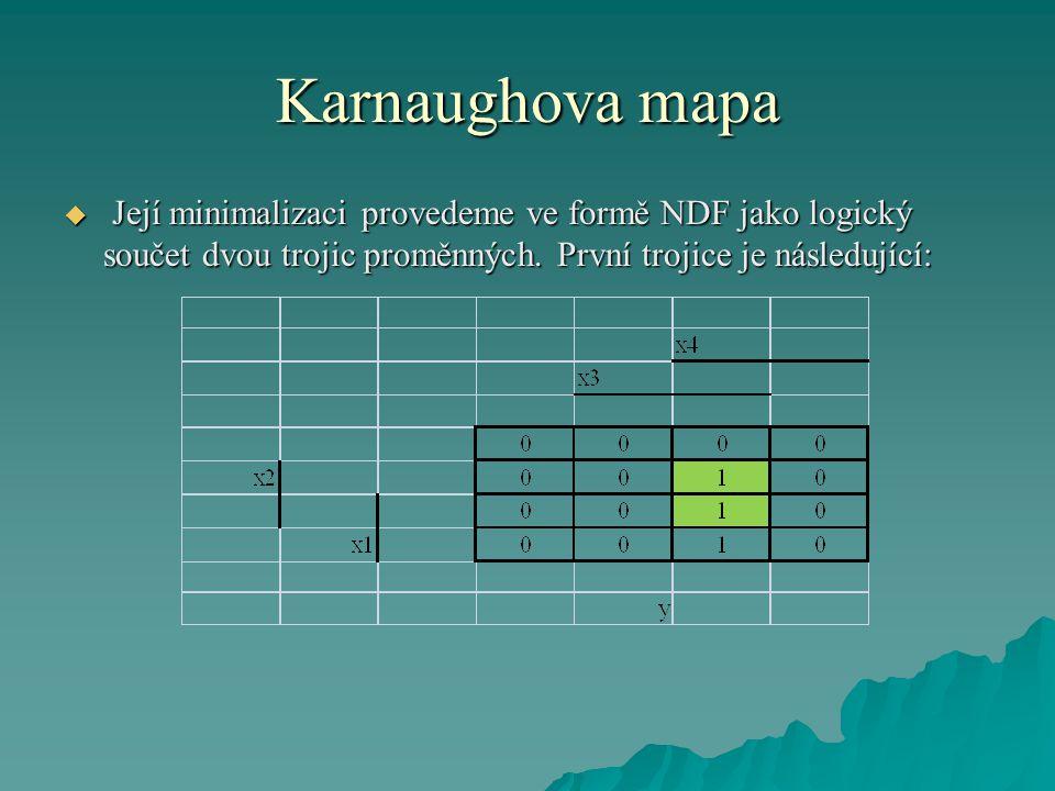 Karnaughova mapa  Její minimalizaci provedeme ve formě NDF jako logický součet dvou trojic proměnných. První trojice je následující: