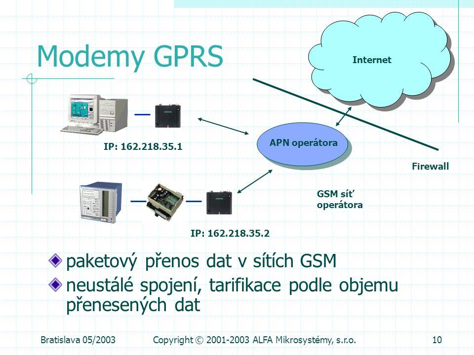 Bratislava 05/2003Copyright © 2001-2003 ALFA Mikrosystémy, s.r.o.10 Modemy GPRS paketový přenos dat v sítích GSM neustálé spojení, tarifikace podle ob