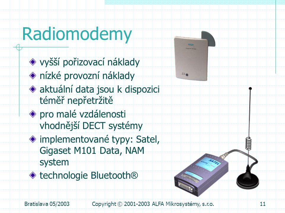 Bratislava 05/2003Copyright © 2001-2003 ALFA Mikrosystémy, s.r.o.11 Radiomodemy vyšší pořizovací náklady nízké provozní náklady aktuální data jsou k d