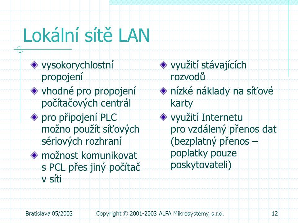 Bratislava 05/2003Copyright © 2001-2003 ALFA Mikrosystémy, s.r.o.12 Lokální sítě LAN vysokorychlostní propojení vhodné pro propojení počítačových cent