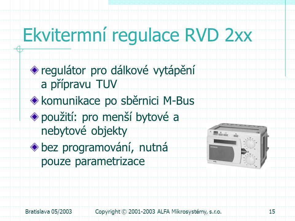 Bratislava 05/2003Copyright © 2001-2003 ALFA Mikrosystémy, s.r.o.15 Ekvitermní regulace RVD 2xx regulátor pro dálkové vytápění a přípravu TUV komunika