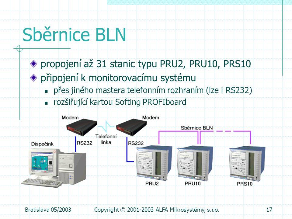 Bratislava 05/2003Copyright © 2001-2003 ALFA Mikrosystémy, s.r.o.17 Sběrnice BLN propojení až 31 stanic typu PRU2, PRU10, PRS10 připojení k monitorova