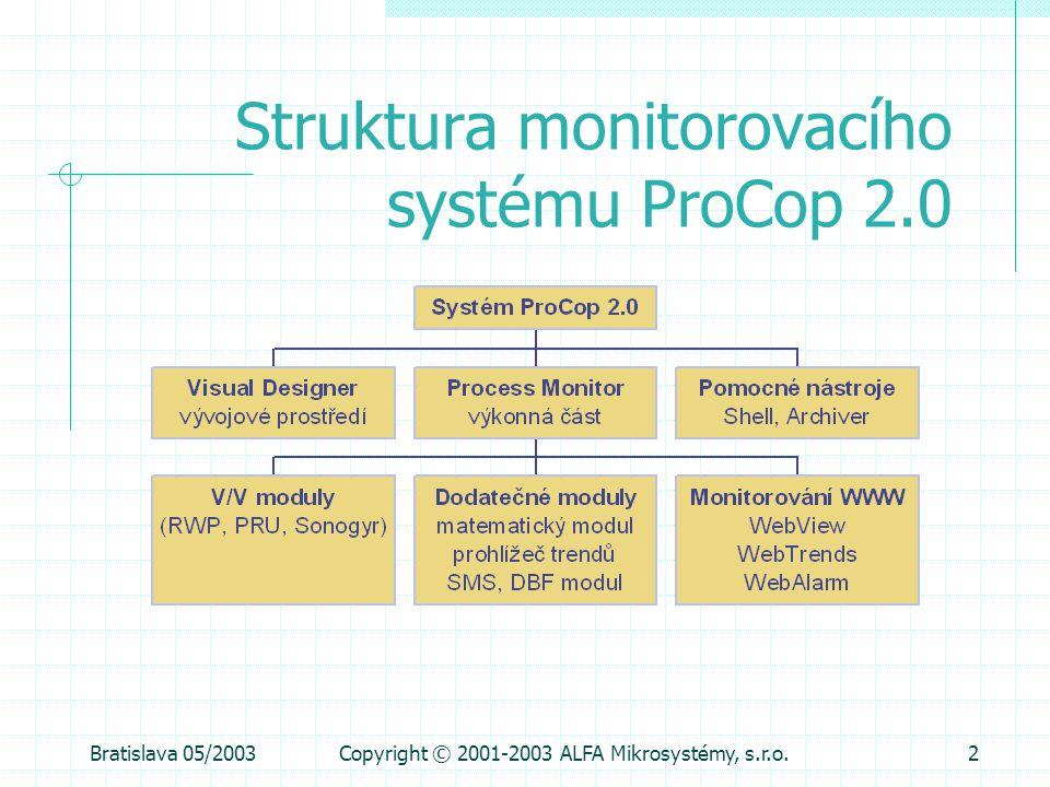 Bratislava 05/2003Copyright © 2001-2003 ALFA Mikrosystémy, s.r.o.3 Nová verze 2.1 přichází integrovaná síťová správa uživatelských oprávnění rychlejší tvorba projektu přístup k prostředkům vzdálených počítačů podpora GPRS, Windows XP hlášení poruch E-Mailem vzdálený upgrade HW klíčů nový HTML systém nápověd