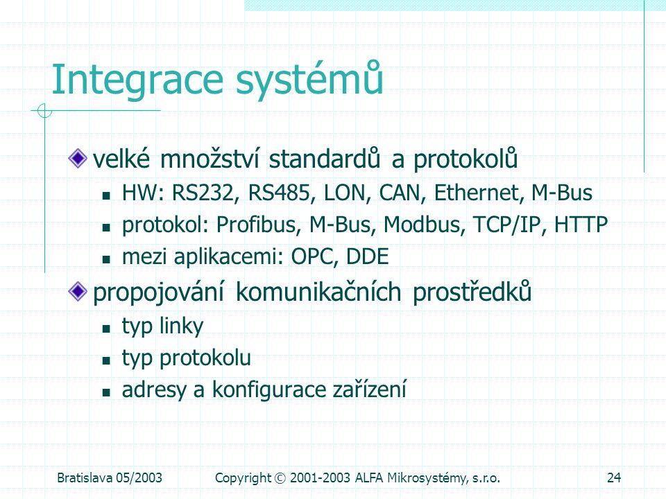 Bratislava 05/2003Copyright © 2001-2003 ALFA Mikrosystémy, s.r.o.24 Integrace systémů velké množství standardů a protokolů  HW: RS232, RS485, LON, CA