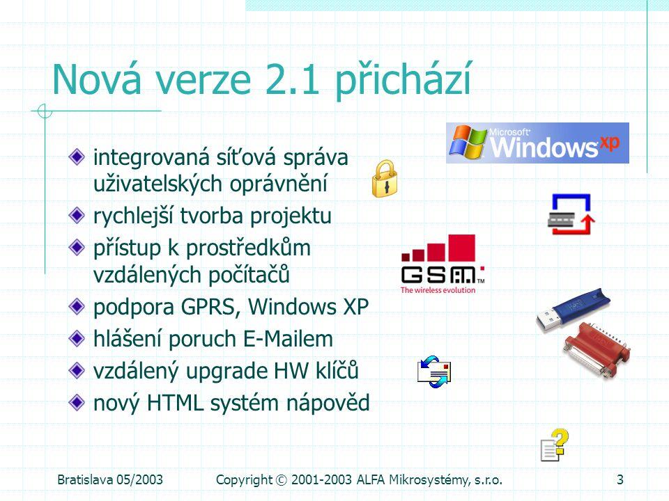 Bratislava 05/2003Copyright © 2001-2003 ALFA Mikrosystémy, s.r.o.14 Měřiče tepla podporované typy Siemens:  Sonogyr starší (WSD), novější (WSF.., WSG..)  Megatron 2 (WFM.., WFN.., VFQ…), Ultraheat (2WR5..)  AEW 21.2 – dva čítačové vstupy jiní výrobci: ABB, Schlumberger, Danfoss, Multical odlišný protokol (Sontex Supercal, Calmex) přímé připojení po RS232  nutnost galvanického oddělení připojení s využitím koncentrátoru ALFA 485.1  výhody: odečet je prováděn automaticky, na zavolání pouze přenos uložených dat  způsoby připojení: telefonním modemem, radiomodemem, GSM a GPRS modemem, po sběrnici RS485