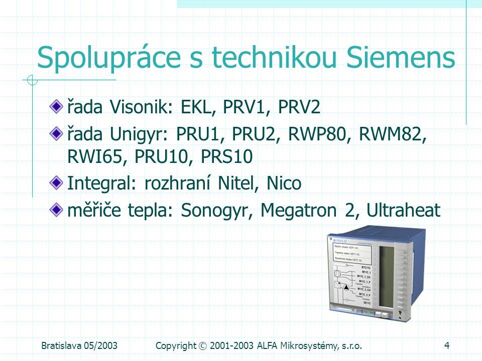 Bratislava 05/2003Copyright © 2001-2003 ALFA Mikrosystémy, s.r.o.5 Komunikační prostředky sériové komunikační linky RS232, RS485 telefonní modemy GSM modemy GPRS modemy radiomodemy sítě LAN M-Bus