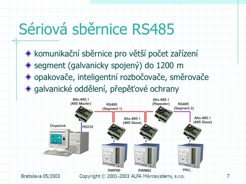 Bratislava 05/2003Copyright © 2001-2003 ALFA Mikrosystémy, s.r.o.7 Sériová sběrnice RS485 komunikační sběrnice pro větší počet zařízení segment (galva