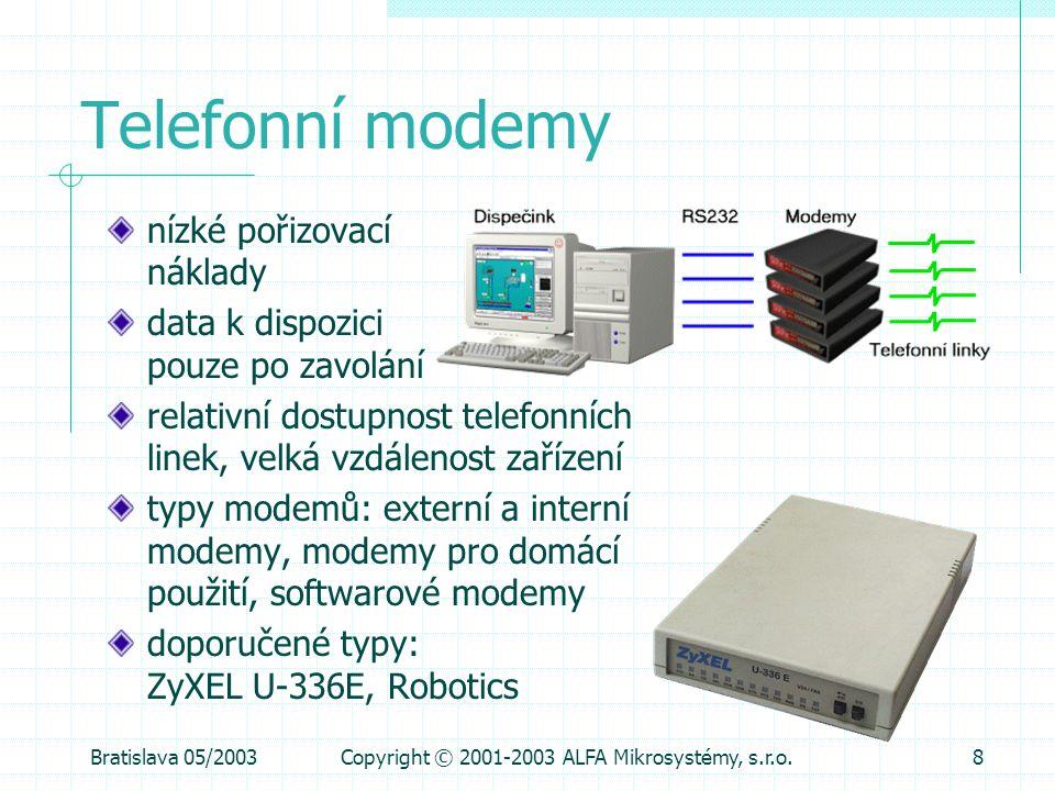Bratislava 05/2003Copyright © 2001-2003 ALFA Mikrosystémy, s.r.o.19 Charakteristika převodníku mikropočítač se třemi komunikačními kanály typu RS232 a RS485  jeden kanál galvanicky oddělený oblasti použití: převodníky komunikačních rychlostí, protokolů, opakovače, rozbočovače, datové koncentrátory provedení  A: připojení zařízení k RS485, modemová komunikace  B: opakovače RS485 dodáváno včetně zdroje, kabelu