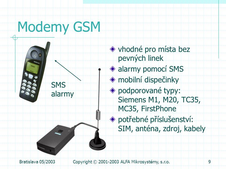 Bratislava 05/2003Copyright © 2001-2003 ALFA Mikrosystémy, s.r.o.10 Modemy GPRS paketový přenos dat v sítích GSM neustálé spojení, tarifikace podle objemu přenesených dat APN operátora IP: 162.218.35.1 IP: 162.218.35.2 Internet Firewall GSM síť operátora