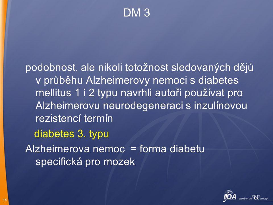 14 DM 3 podobnost, ale nikoli totožnost sledovaných dějů v průběhu Alzheimerovy nemoci s diabetes mellitus 1 i 2 typu navrhli autoři používat pro Alzh