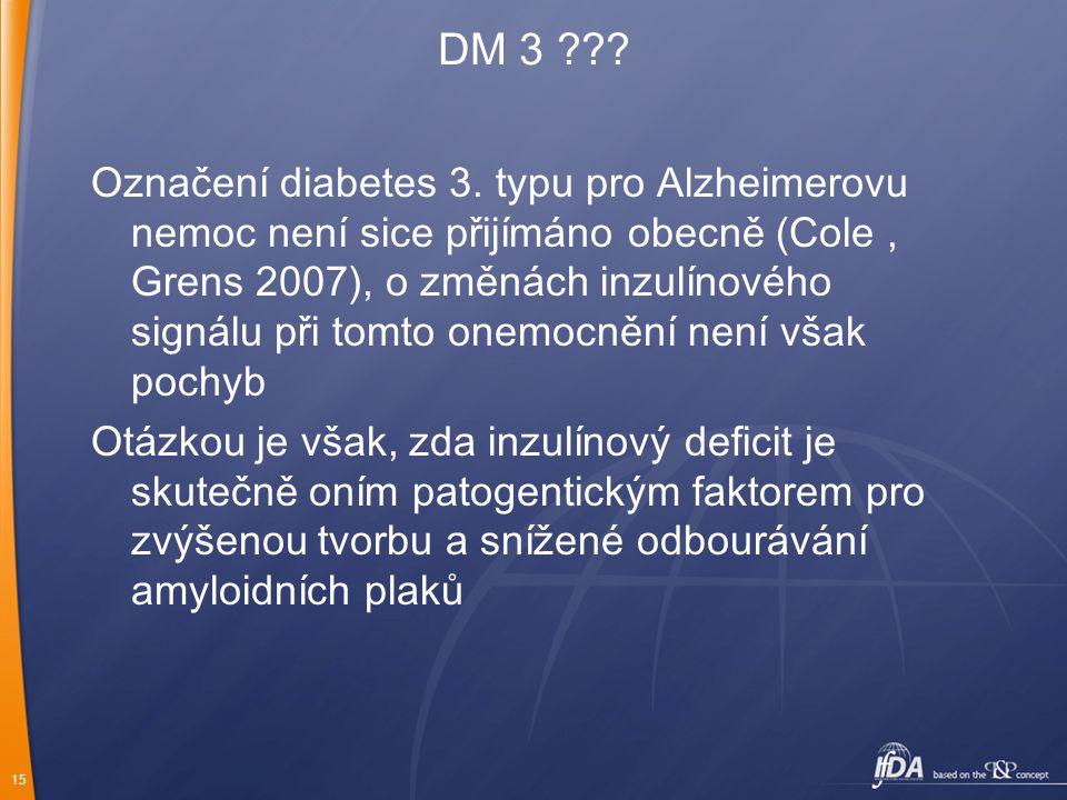 15 DM 3 ??? Označení diabetes 3. typu pro Alzheimerovu nemoc není sice přijímáno obecně (Cole, Grens 2007), o změnách inzulínového signálu při tomto o