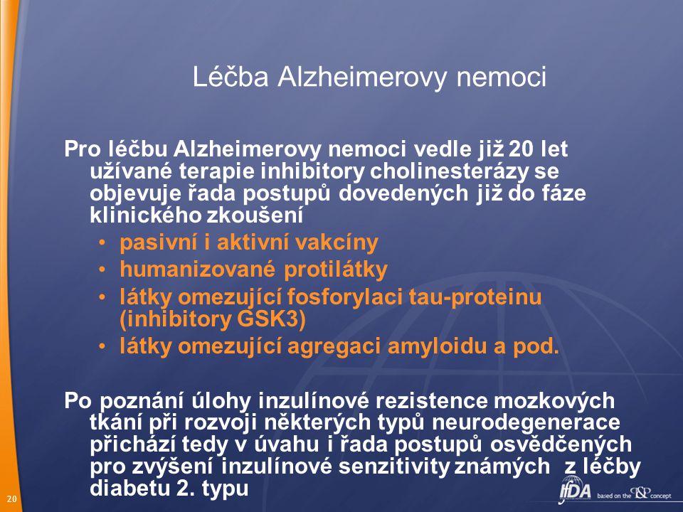 20 Léčba Alzheimerovy nemoci Pro léčbu Alzheimerovy nemoci vedle již 20 let užívané terapie inhibitory cholinesterázy se objevuje řada postupů doveden