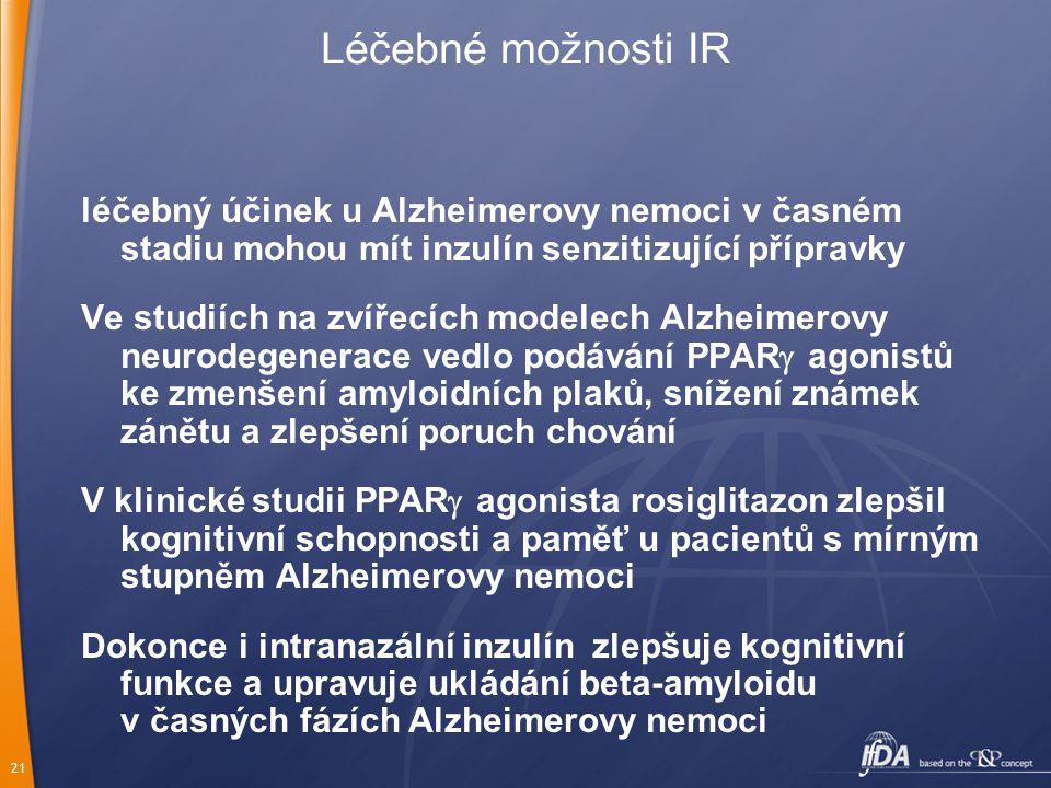 21 Léčebné možnosti IR léčebný účinek u Alzheimerovy nemoci v časném stadiu mohou mít inzulín senzitizující přípravky Ve studiích na zvířecích modelec
