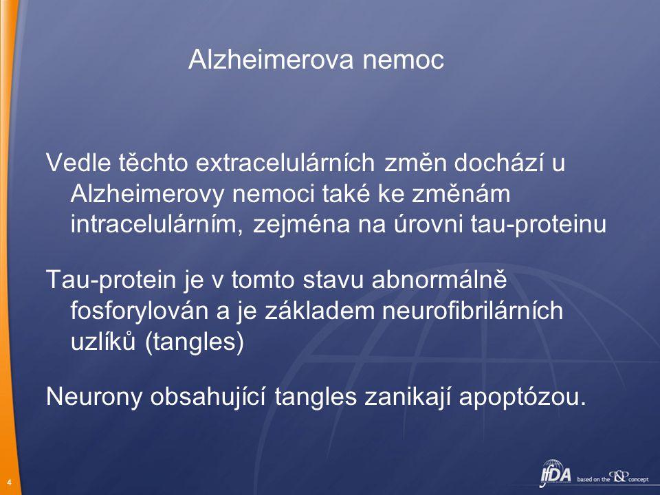 4 Alzheimerova nemoc Vedle těchto extracelulárních změn dochází u Alzheimerovy nemoci také ke změnám intracelulárním, zejména na úrovni tau-proteinu T