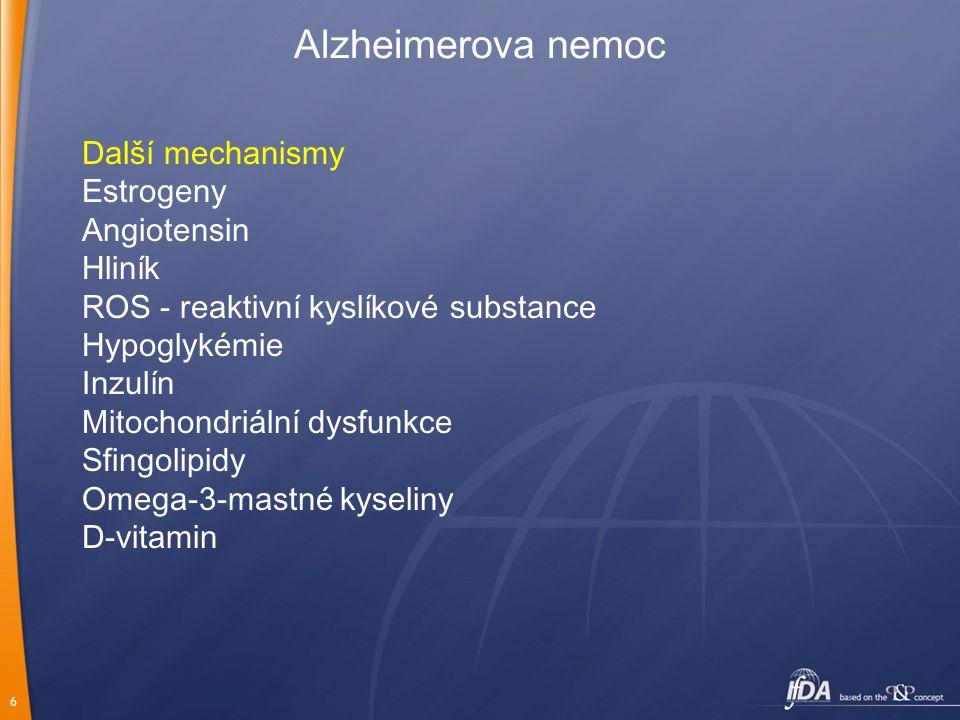 6 Alzheimerova nemoc Další mechanismy Estrogeny Angiotensin Hliník ROS - reaktivní kyslíkové substance Hypoglykémie Inzulín Mitochondriální dysfunkce