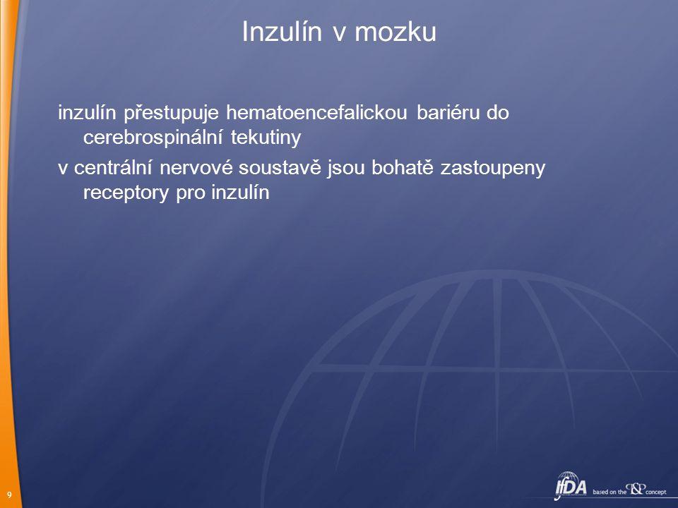 9 Inzulín v mozku inzulín přestupuje hematoencefalickou bariéru do cerebrospinální tekutiny v centrální nervové soustavě jsou bohatě zastoupeny recept
