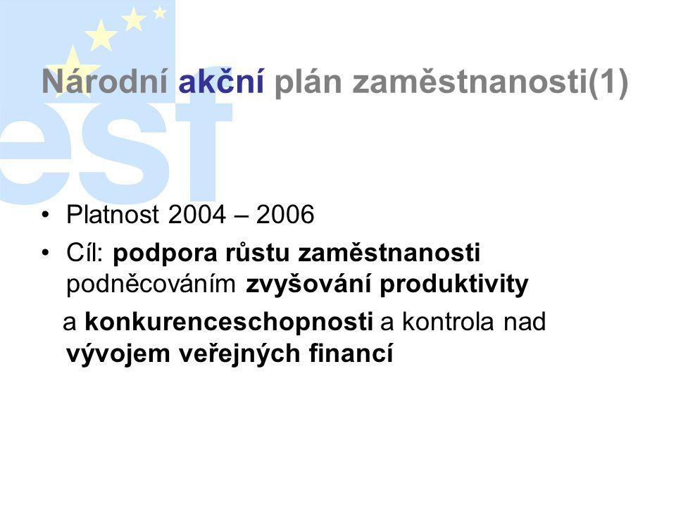 Národní akční plán zaměstnanosti(1) •Platnost 2004 – 2006 •Cíl: podpora růstu zaměstnanosti podněcováním zvyšování produktivity a konkurenceschopnosti a kontrola nad vývojem veřejných financí