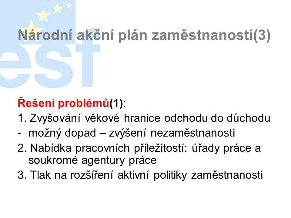 Národní akční plán zaměstnanosti(3) Řešení problémů(1): 1.