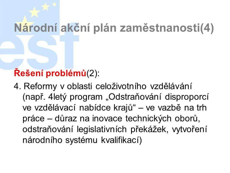 """Národní akční plán zaměstnanosti(4) Řešení problémů(2): 4. Reformy v oblasti celoživotního vzdělávání (např. 4letý program """"Odstraňování disproporcí v"""